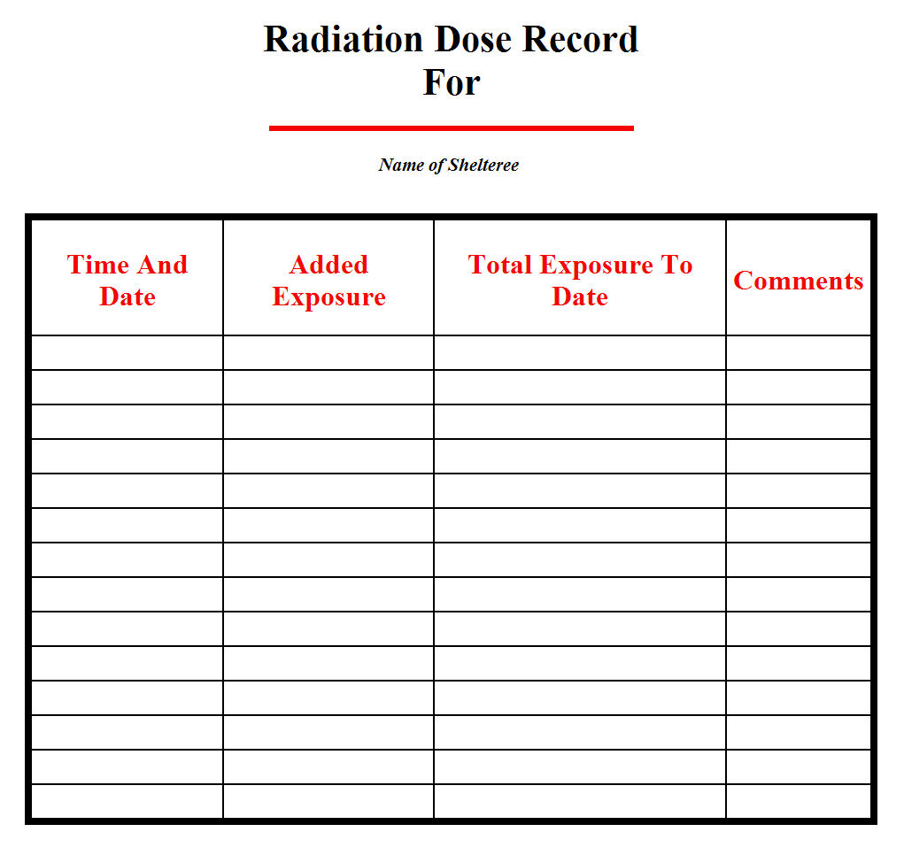 You Need A Radiation Dose Record In Your Home Shelter