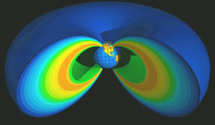 [The Earth's Magnetic Field/Magnetosphere]